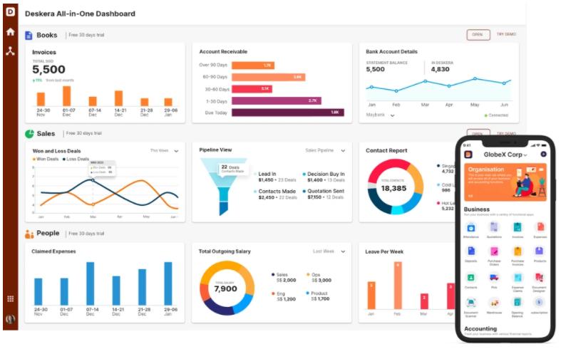 Buy Software Apps Deskera Portal Lifetime Deal content 1