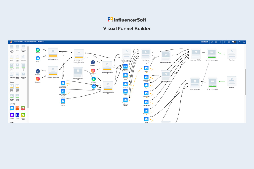 Buy Software Apps InfluencerSoft Lifetime Deal content 1