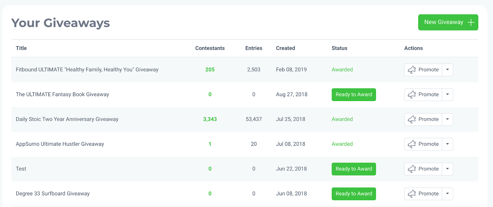 Buy Software Apps Lifetime Deal to KingSumo content 1