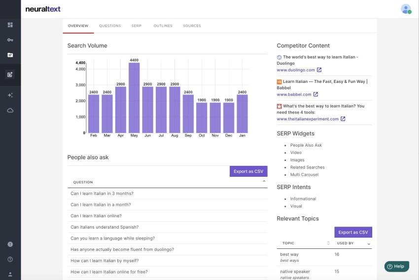 Buy Software Apps NeuralText Lifetime Deal content 2