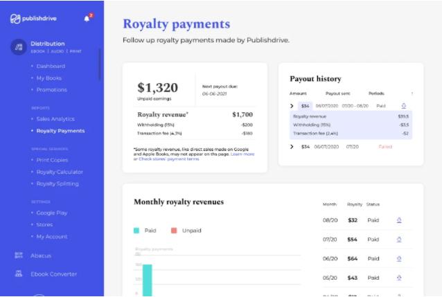 Buy Software Apps PublishDrive Lifetime Deal content 4