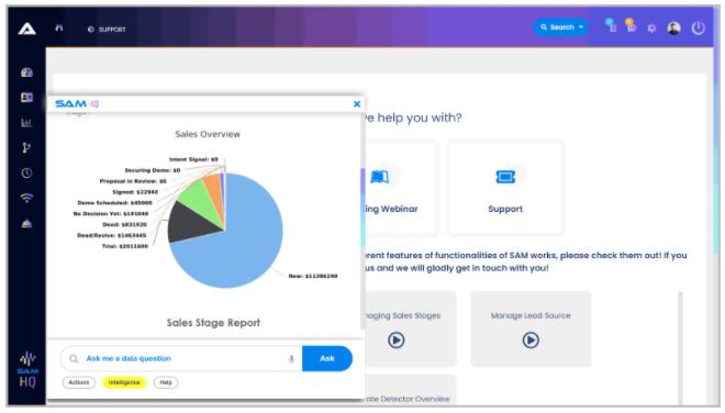 Buy Software Apps Sam ai Lifetime Deal content 3