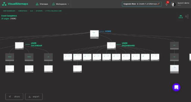 Buy Software Apps VisualSitemaps Lifetime Deal content 4